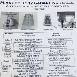 Gabarits 2015