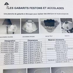Gabarits Festons et Accolades